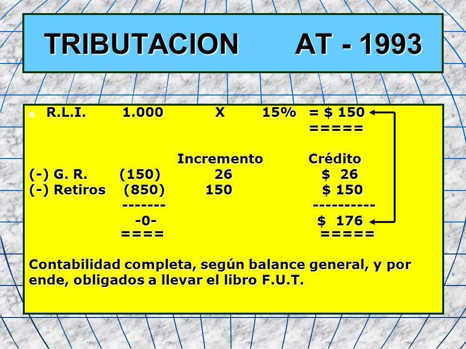 49 TRIBUTACION AT - 1993 R.L.I.1.000 X 15% = $ 150 R.L.I.1.000 X 15% = $ 150===== IncrementoCrédito IncrementoCrédito (-) G. R. (150) 26 $ 26 (-) Reti