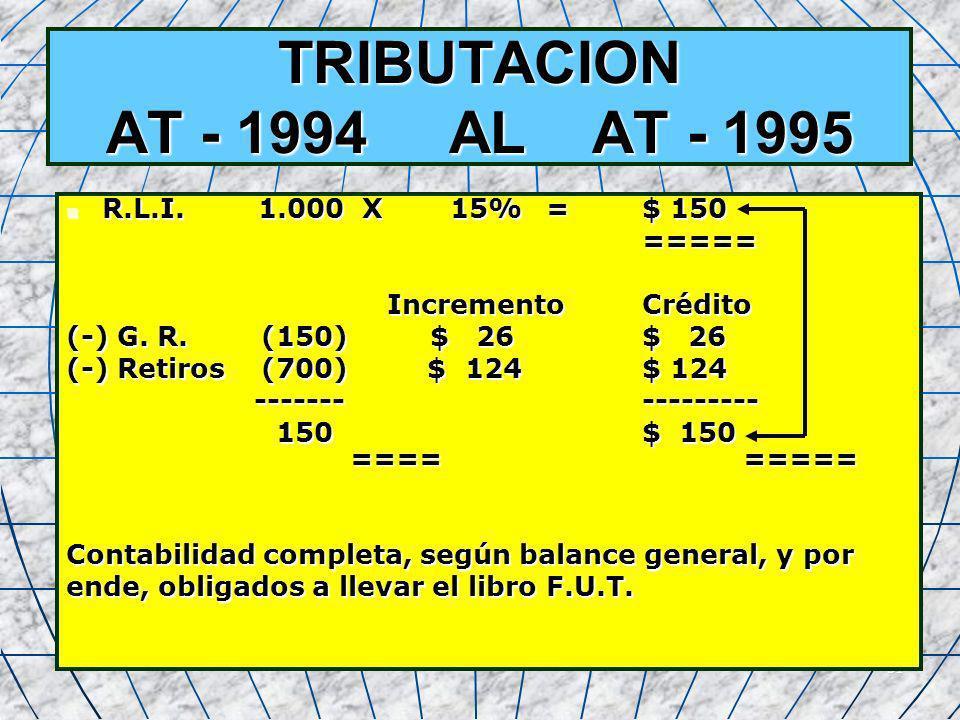 51 TRIBUTACION AT - 1994 AL AT - 1995 R.L.I.1.000 X 15% = $ 150 R.L.I.1.000 X 15% = $ 150===== IncrementoCrédito IncrementoCrédito (-) G. R. (150) $ 2