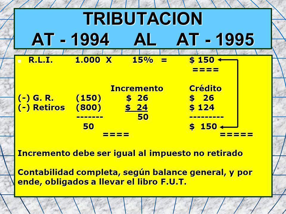 53 TRIBUTACION AT - 1994 AL AT - 1995 R.L.I.1.000 X 15% = $ 150 R.L.I.1.000 X 15% = $ 150 ==== ==== IncrementoCrédito IncrementoCrédito (-) G. R. (150