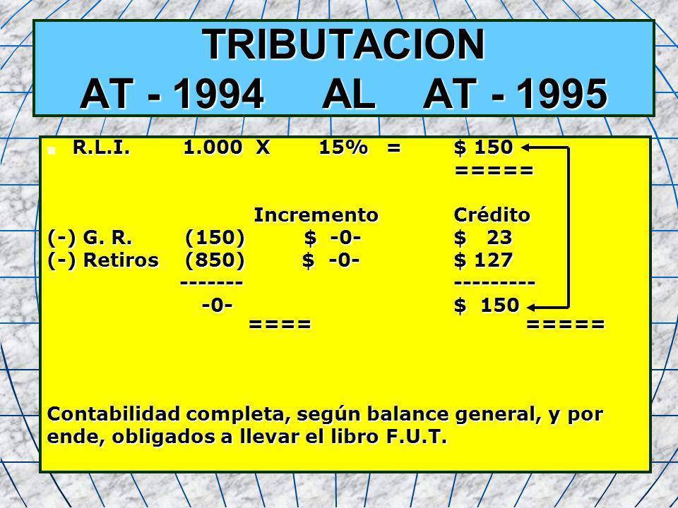 55 TRIBUTACION AT - 1994 AL AT - 1995 R.L.I.1.000 X 15% = $ 150 R.L.I.1.000 X 15% = $ 150===== IncrementoCrédito IncrementoCrédito (-) G. R. (150) $ -