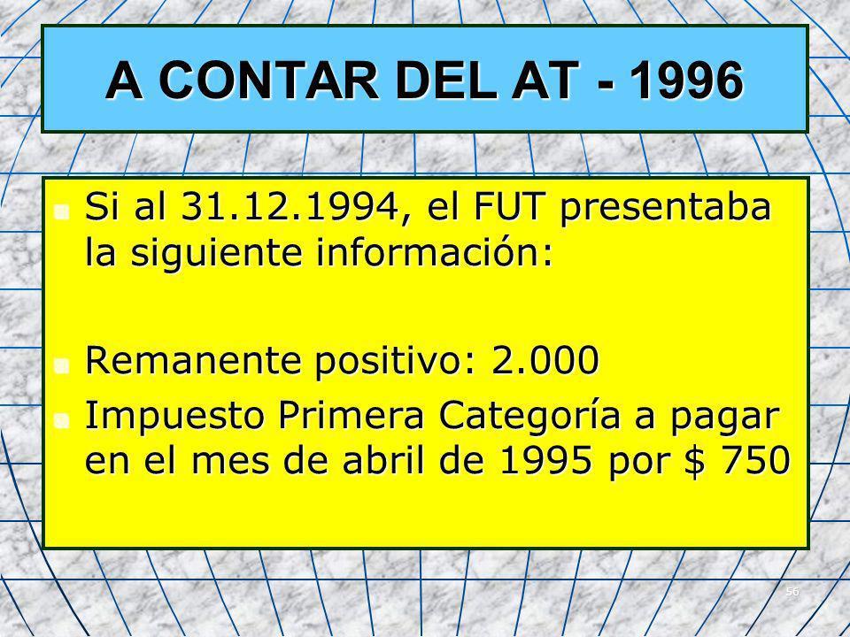 56 A CONTAR DEL AT - 1996 Si al 31.12.1994, el FUT presentaba la siguiente información: Si al 31.12.1994, el FUT presentaba la siguiente información:
