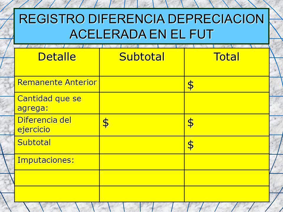 62 REGISTRO DIFERENCIA DEPRECIACION ACELERADA EN EL FUT DetalleSubtotalTotal Remanente Anterior $ Cantidad que se agrega: Diferencia del ejercicio $$