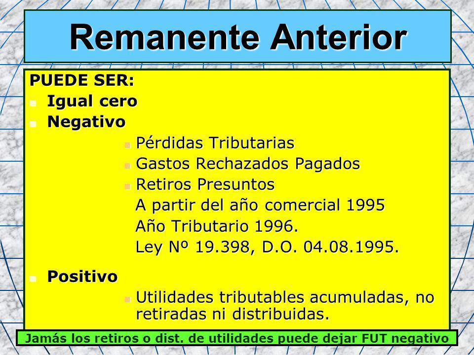 60 DIFERENCIA POR DEPRECIACION ACELERADA OFICIO Nº 4.518, DE 12.09.2003.