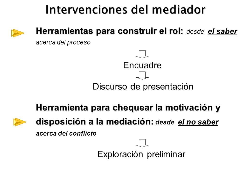 Herramienta para chequear la motivación y disposición a la mediación: Herramienta para chequear la motivación y disposición a la mediación: desde el n