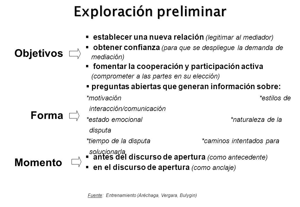 Exploración preliminar Fuente: Entrenamiento (Aréchaga, Vergara, Bulygin) Momento Forma Objetivos establecer una nueva relación (legitimar al mediador