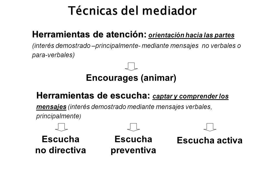 Técnicas del mediador Herramientas de escucha: Herramientas de escucha: captar y comprender los mensajes (interés demostrado mediante mensajes verbale