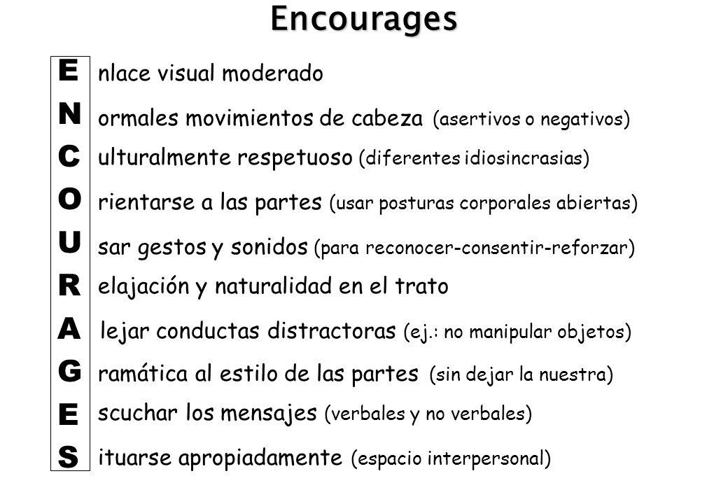 nlace visual moderado ormales movimientos de cabeza (asertivos o negativos) ulturalmente respetuoso (diferentes idiosincrasias) rientarse a las partes
