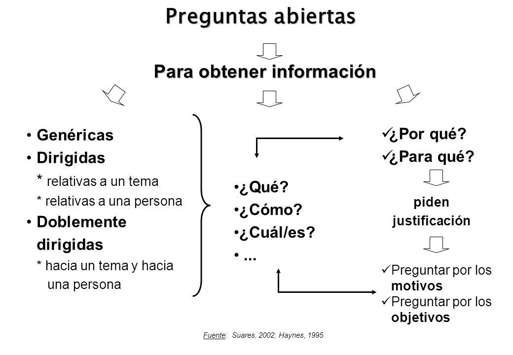 Preguntas abiertas Para obtener información ¿Qué? ¿Cómo? ¿Cuál/es?... Genéricas Dirigidas * relativas a un tema * relativas a una persona Doblemente d