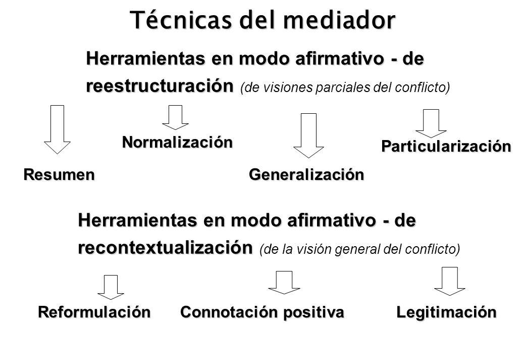 Técnicas del mediador Herramientas en modo afirmativo - de reestructuración Herramientas en modo afirmativo - de reestructuración (de visiones parcial
