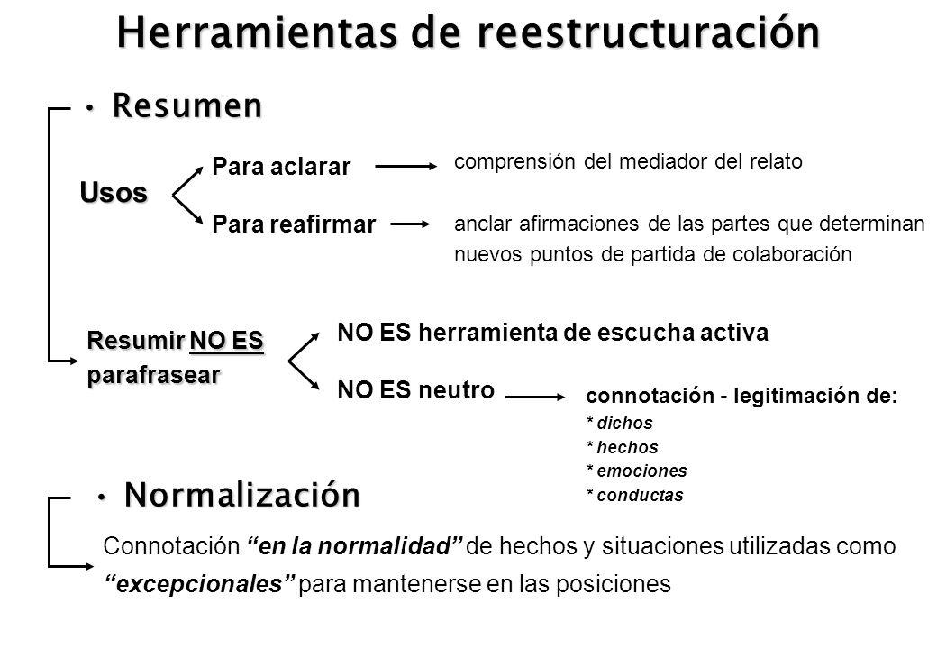 Normalización Normalización Connotación en la normalidad de hechos y situaciones utilizadas como excepcionales para mantenerse en las posiciones Resum