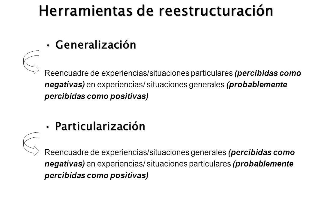 Particularización Particularización Reencuadre de experiencias/situaciones particulares (percibidas como negativas) en experiencias/ situaciones gener