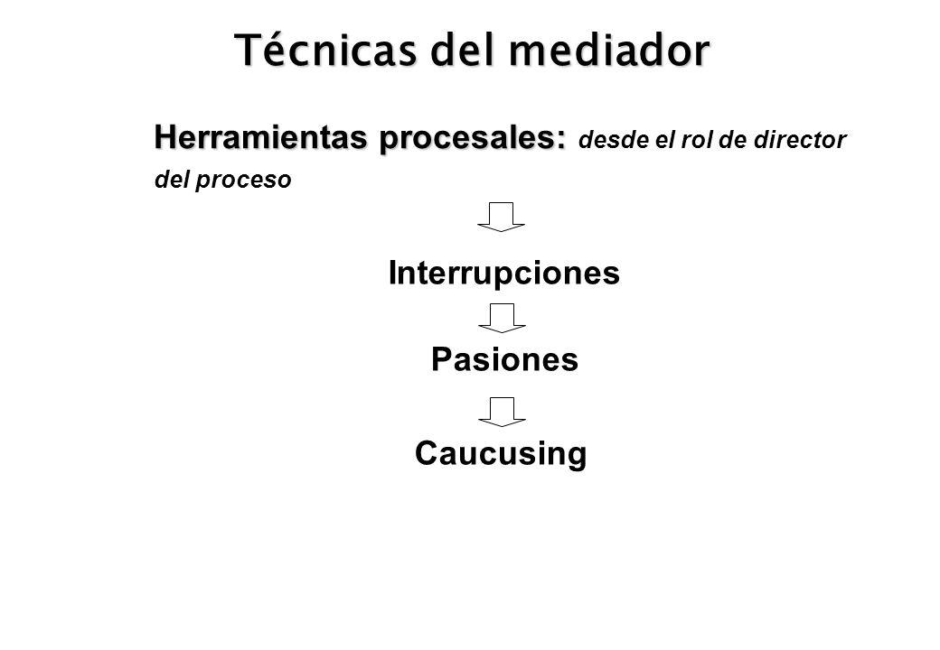Técnicas del mediador Herramientas procesales: Herramientas procesales: desde el rol de director del proceso Interrupciones Caucusing Pasiones