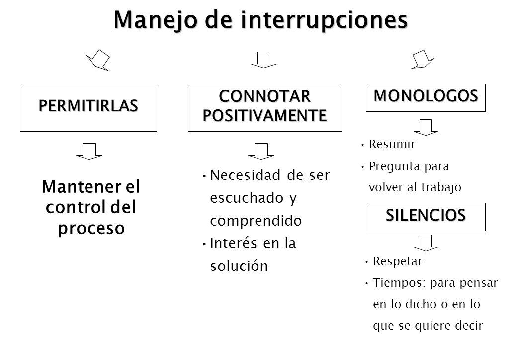 Manejo de interrupciones PERMITIRLAS CONNOTAR POSITIVAMENTE Mantener el control del proceso Necesidad de ser escuchado y comprendido Interés en la sol