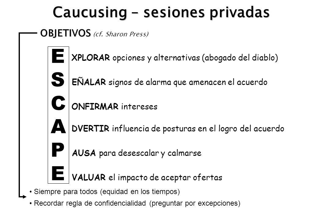 Caucusing – sesiones privadas XPLORAR opciones y alternativas (abogado del diablo) EÑALAR signos de alarma que amenacen el acuerdo ONFIRMAR intereses