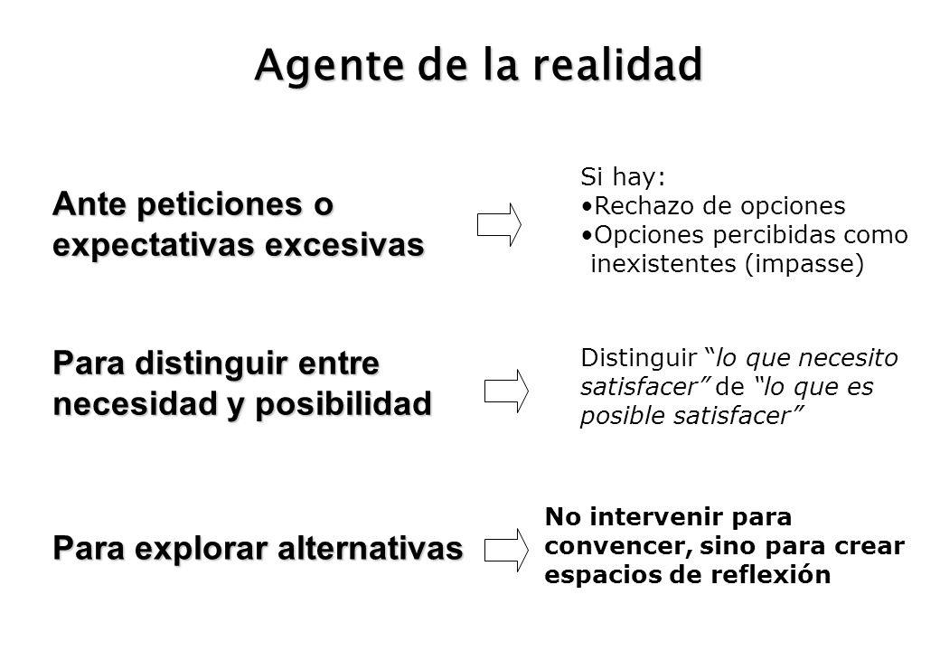 Agente de la realidad Ante peticiones o expectativas excesivas Para distinguir entre necesidad y posibilidad Para explorar alternativas Si hay: Rechaz