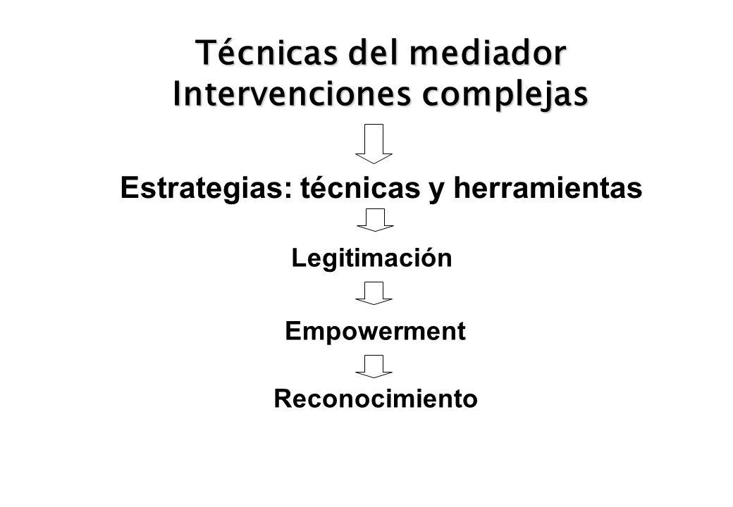 Técnicas del mediador Intervenciones complejas Legitimación Reconocimiento Empowerment Estrategias: técnicas y herramientas