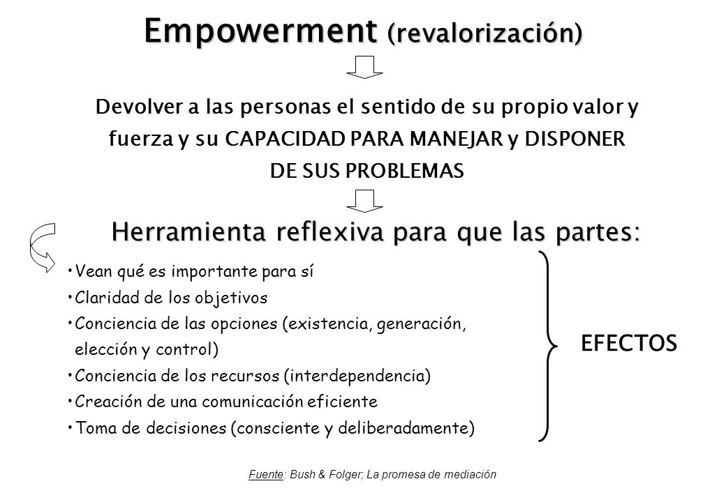 Empowerment (revalorización) Fuente: Bush & Folger; La promesa de mediación Devolver a las personas el sentido de su propio valor y fuerza y su CAPACI