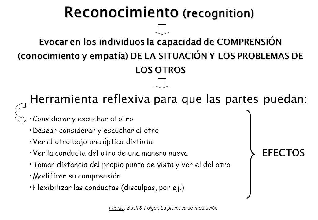 Reconocimiento (recognition) Fuente: Bush & Folger; La promesa de mediación Evocar en los individuos la capacidad de COMPRENSIÓN (conocimiento y empat