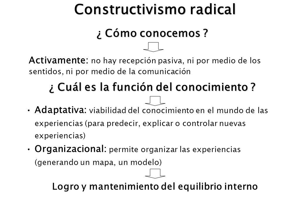 Constructivismo radical ¿ Cómo conocemos ? Activamente: no hay recepción pasiva, ni por medio de los sentidos, ni por medio de la comunicación Adaptat
