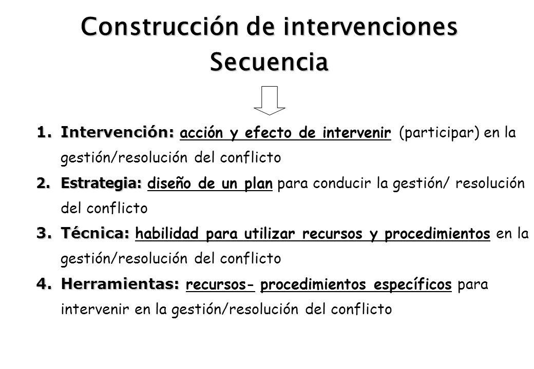 1.Intervención: 1.Intervención: acción y efecto de intervenir (participar) en la gestión/resolución del conflicto 2.Estrategia: 2.Estrategia: diseño d