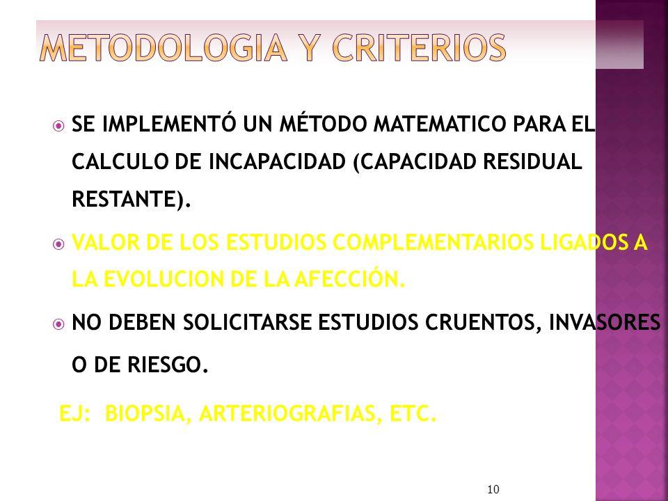SE IMPLEMENTÓ UN MÉTODO MATEMATICO PARA EL CALCULO DE INCAPACIDAD (CAPACIDAD RESIDUAL RESTANTE). VALOR DE LOS ESTUDIOS COMPLEMENTARIOS LIGADOS A LA EV