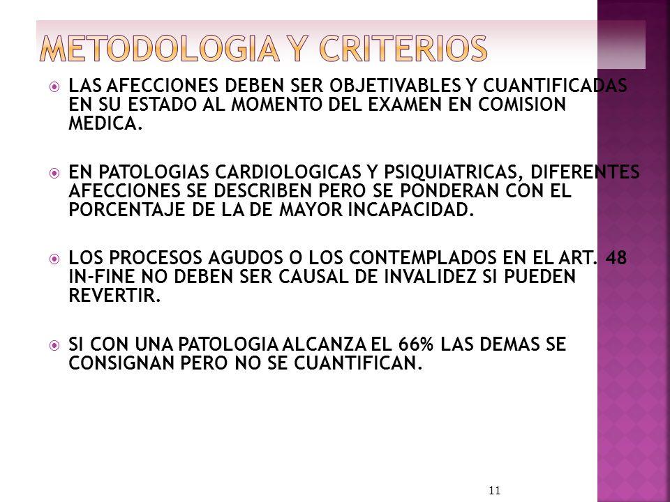 LAS AFECCIONES DEBEN SER OBJETIVABLES Y CUANTIFICADAS EN SU ESTADO AL MOMENTO DEL EXAMEN EN COMISION MEDICA. EN PATOLOGIAS CARDIOLOGICAS Y PSIQUIATRIC