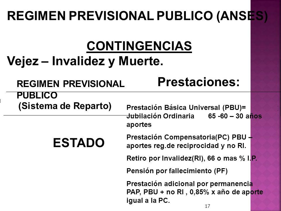 Prestaciones: REGIMEN PREVISIONAL PUBLICO (Sistema de Reparto) ESTADO REGIMEN PREVISIONAL PUBLICO (ANSES) CONTINGENCIAS Vejez – Invalidez y Muerte. Pr