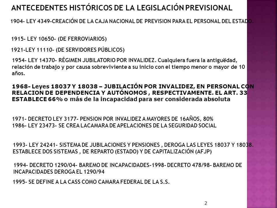 ANTECEDENTES HISTÓRICOS DE LA LEGISLACIÓN PREVISIONAL 1904- LEY 4349-CREACIÓN DE LA CAJA NACIONAL DE PREVISION PARA EL PERSONAL DEL ESTADO. 1915- LEY