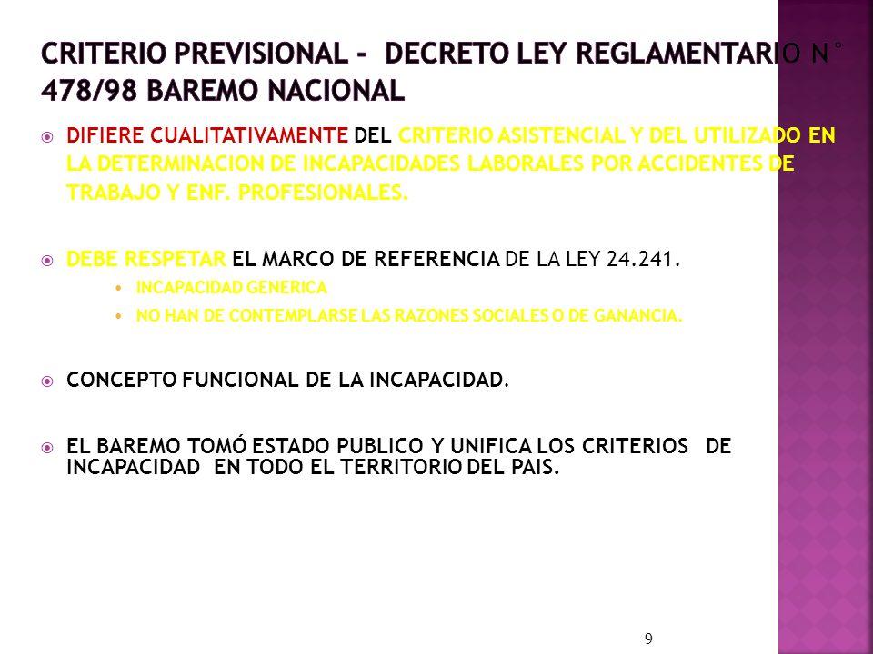 DIFIERE CUALITATIVAMENTE DEL CRITERIO ASISTENCIAL Y DEL UTILIZADO EN LA DETERMINACION DE INCAPACIDADES LABORALES POR ACCIDENTES DE TRABAJO Y ENF. PROF