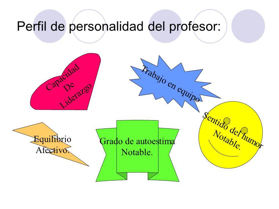 Perfil de personalidad del profesor: Capacidad De Liderazgo Trabajo en equipo Equilibrio Afectivo. Grado de autoestima Notable. Sentido del humor Nota
