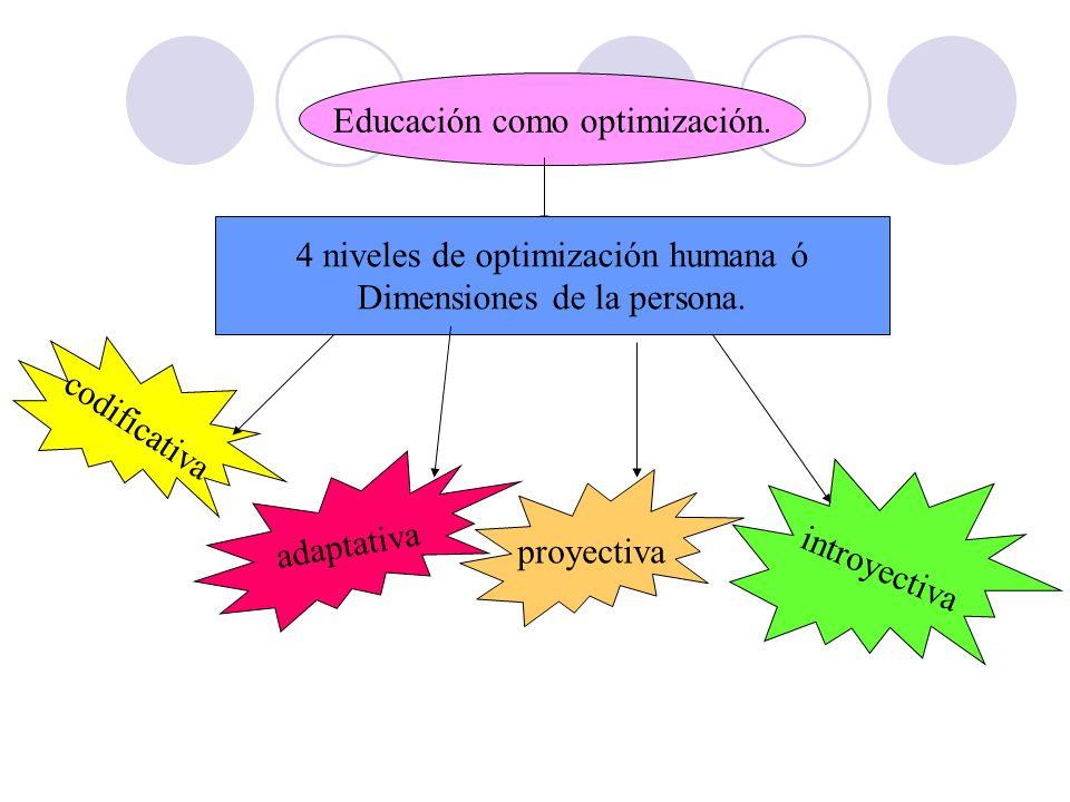 Educación como optimización. 4 niveles de optimización humana ó Dimensiones de la persona. codificativa adaptativa proyectiva introyectiva
