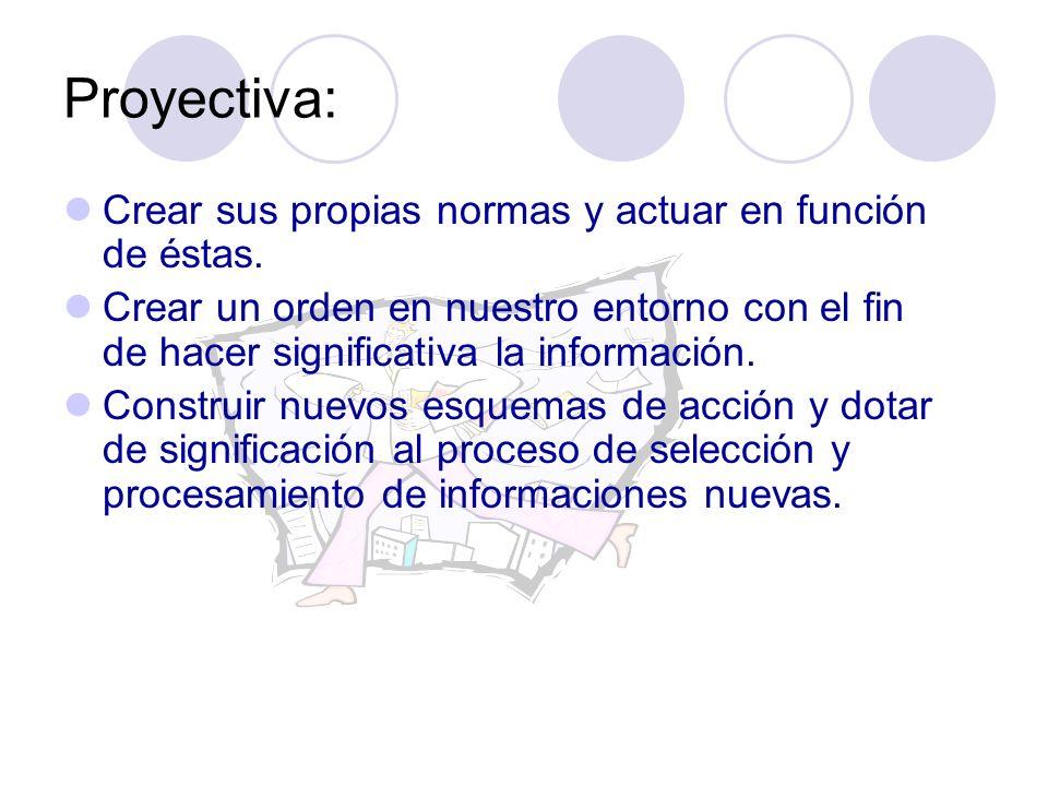 Proyectiva: Crear sus propias normas y actuar en función de éstas. Crear un orden en nuestro entorno con el fin de hacer significativa la información.