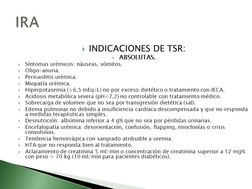 INDICACIONES DE TSR: ABSOLUTAS. Síntomas urémicos: náuseas, vómitos. Oligo-anuria. Pericarditis urémica. Miopatía urémica. Hiperpotasemia (>6,5 mEq/L)
