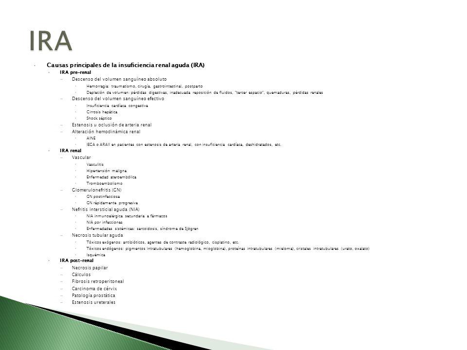 Causas principales de la insuficiencia renal aguda (IRA) IRA pre-renal – Descenso del volumen sanguíneo absoluto Hemorragia: traumatismo, cirugía, gas
