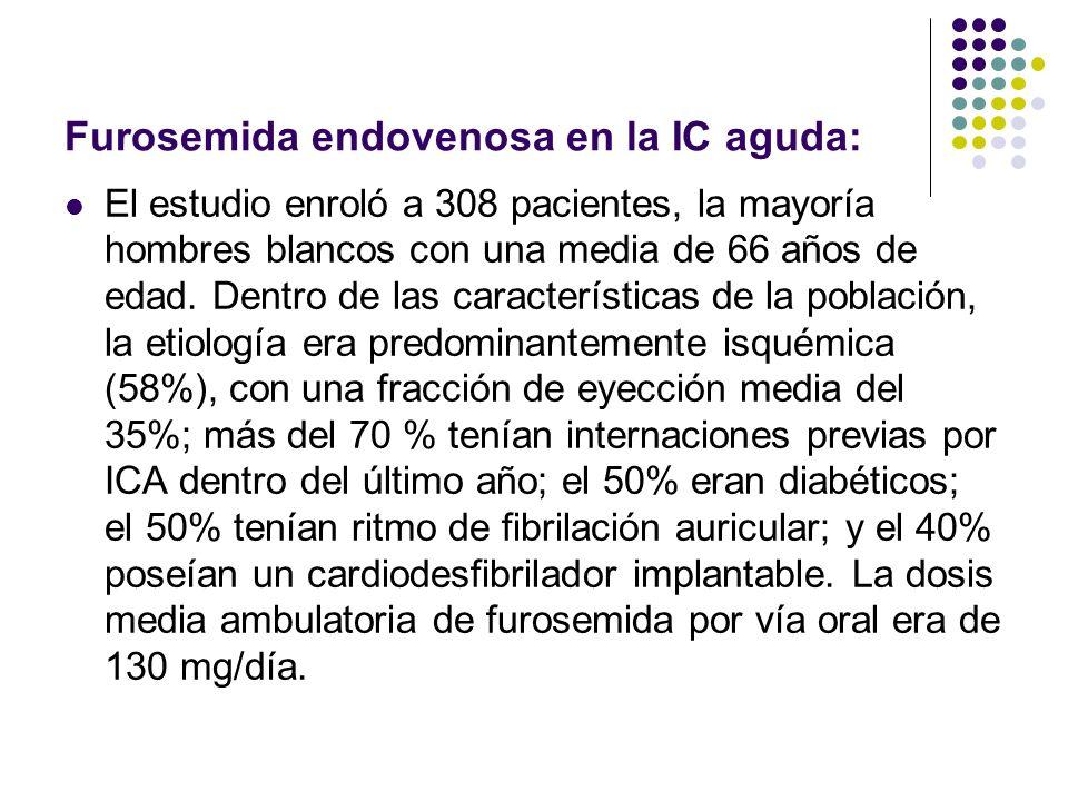 Furosemida endovenosa en la IC aguda: El estudio enroló a 308 pacientes, la mayoría hombres blancos con una media de 66 años de edad. Dentro de las ca