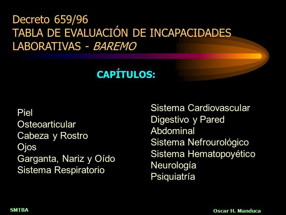 SMTBA Oscar H. Manduca Decreto 659/96 TABLA DE EVALUACIÓN DE INCAPACIDADES LABORATIVAS - BAREMO CAPÍTULOS: Piel Osteoarticular Cabeza y Rostro Ojos Ga