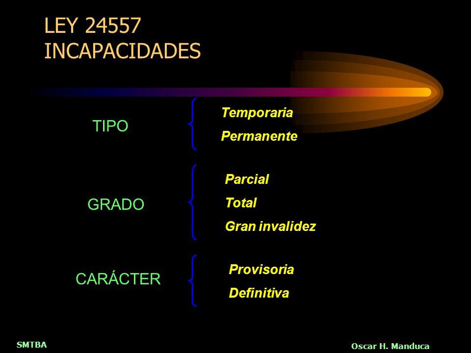 SMTBA Oscar H. Manduca LEY 24557 INCAPACIDADES TIPO Temporaria Permanente GRADO CARÁCTER Parcial Total Gran invalidez Provisoria Definitiva