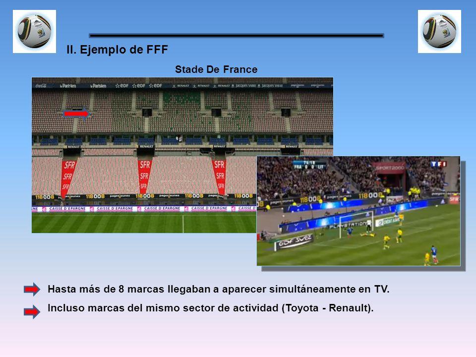 II. Ejemplo de FFF Stade De France Hasta más de 8 marcas llegaban a aparecer simultáneamente en TV. Incluso marcas del mismo sector de actividad (Toyo