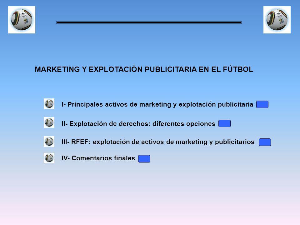 I- Principales activos de marketing y explotación publicitaria III- RFEF: explotación de activos de marketing y publicitarios II- Explotación de derec