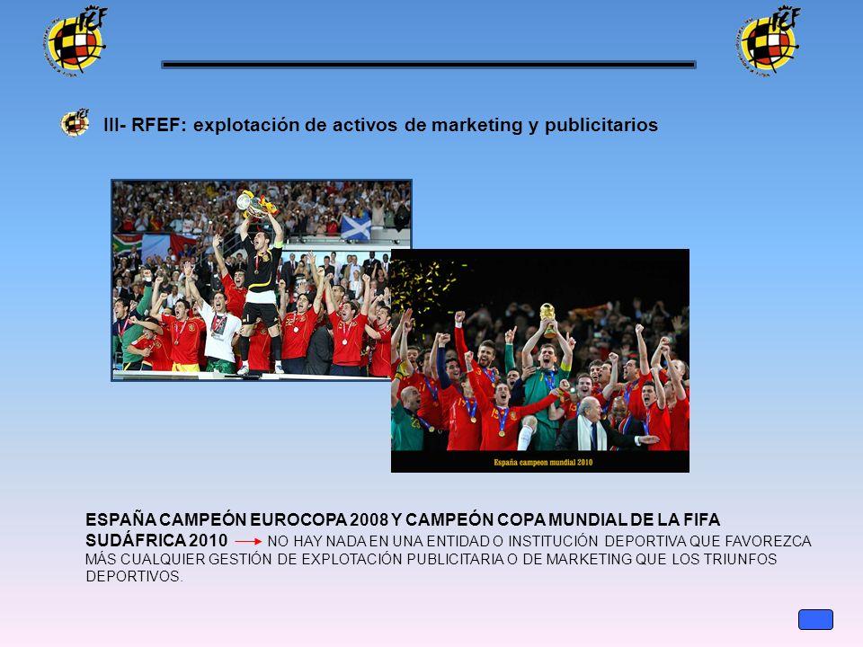ESPAÑA CAMPEÓN EUROCOPA 2008 Y CAMPEÓN COPA MUNDIAL DE LA FIFA SUDÁFRICA 2010 NO HAY NADA EN UNA ENTIDAD O INSTITUCIÓN DEPORTIVA QUE FAVOREZCA MÁS CUA
