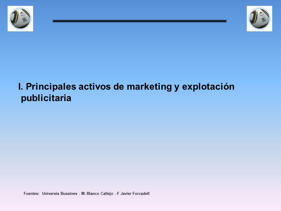 I. Principales activos de marketing y explotación publicitaria Fuentes: Universia Bussines - M. Blanco Callejo - F Javier Forcadell