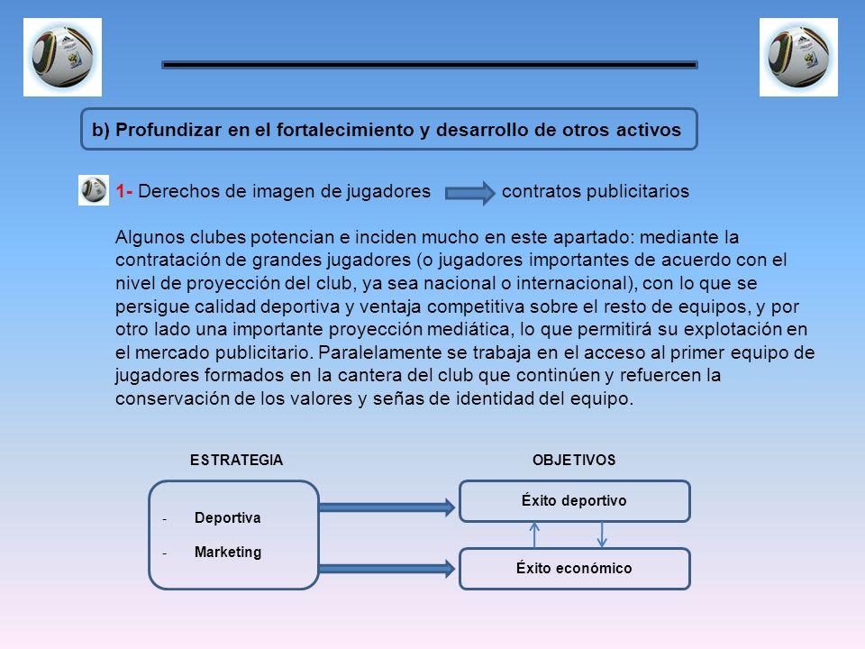 b) Profundizar en el fortalecimiento y desarrollo de otros activos 1- Derechos de imagen de jugadores contratos publicitarios Algunos clubes potencian