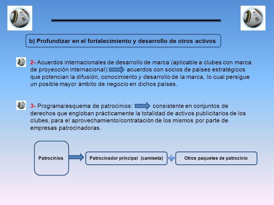 b) Profundizar en el fortalecimiento y desarrollo de otros activos 2- Acuerdos internacionales de desarrollo de marca (aplicable a clubes con marca de