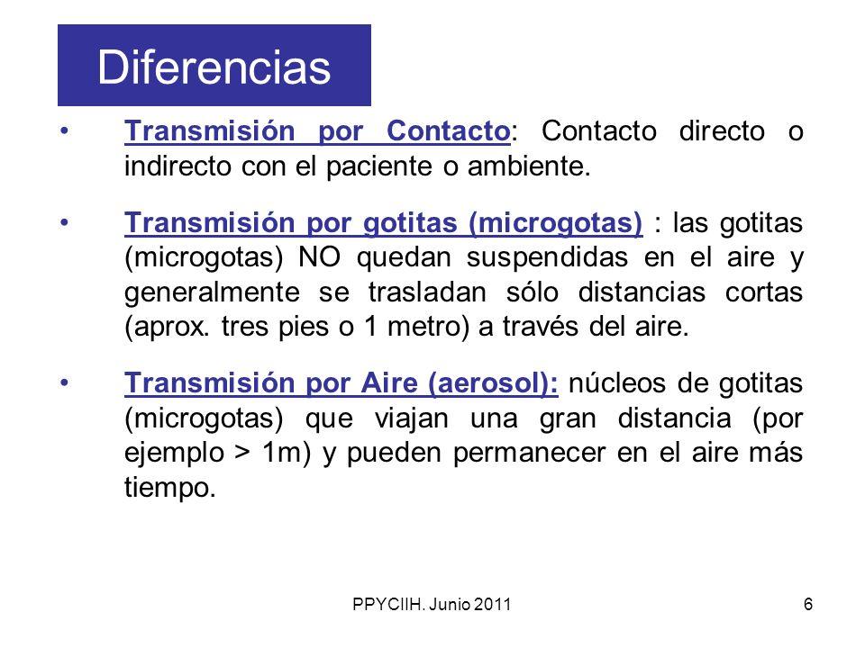 PPYCIIH. Junio 20116 Diferencias Transmisión por Contacto: Contacto directo o indirecto con el paciente o ambiente. Transmisión por gotitas (microgota