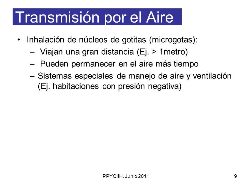 PPYCIIH. Junio 20119 Transmisión por el Aire Inhalación de núcleos de gotitas (microgotas): – Viajan una gran distancia (Ej. > 1metro) – Pueden perman