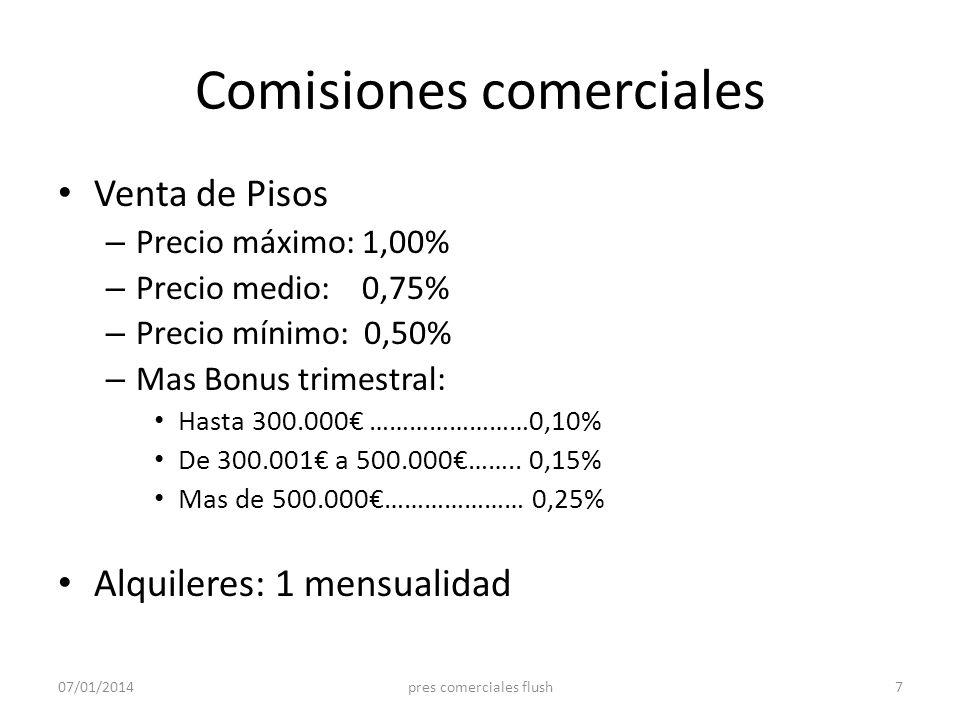 Comisiones comerciales Venta de Pisos – Precio máximo: 1,00% – Precio medio: 0,75% – Precio mínimo: 0,50% – Mas Bonus trimestral: Hasta 300.000 ………………