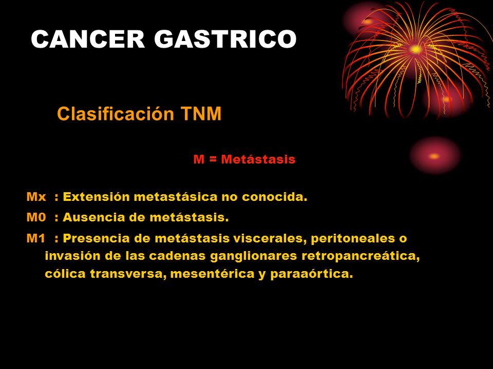 M = Metástasis Mx : Extensión metastásica no conocida. M0 : Ausencia de metástasis. M1 : Presencia de metástasis viscerales, peritoneales o invasión d