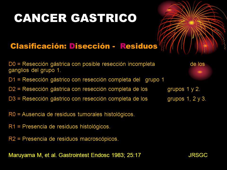 D0 = Resección gástrica con posible resección incompleta de los ganglios del grupo 1. D1 = Resección gástrico con resección completa del grupo 1 D2 =