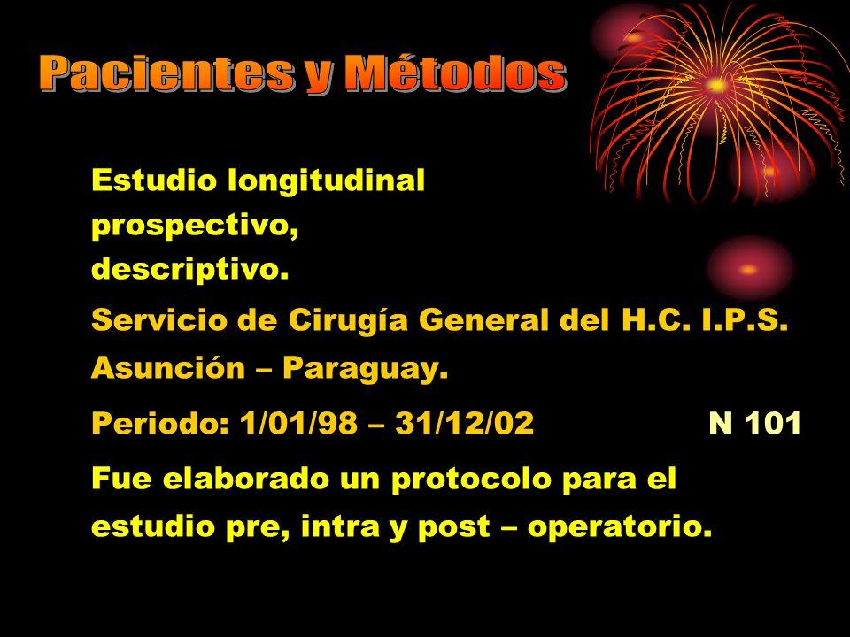 Estudio longitudinal prospectivo, descriptivo. Servicio de Cirugía General del H.C. I.P.S. Asunción – Paraguay. Periodo: 1/01/98 – 31/12/02 N 101 Fue