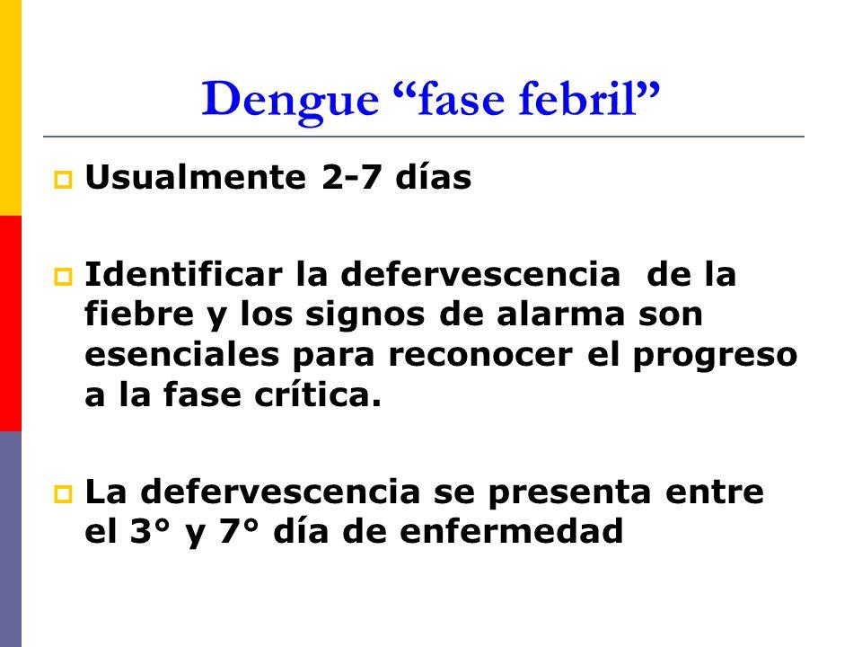 Dengue fase febril Usualmente 2-7 días Identificar la defervescencia de la fiebre y los signos de alarma son esenciales para reconocer el progreso a l